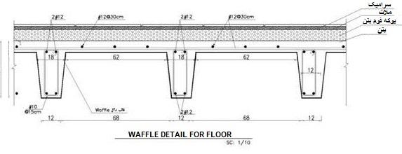 دیتیل-اجرایی-سقف-وافل