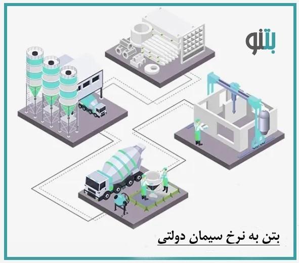 فروش بتن عیار 350 در تهران و قزوین